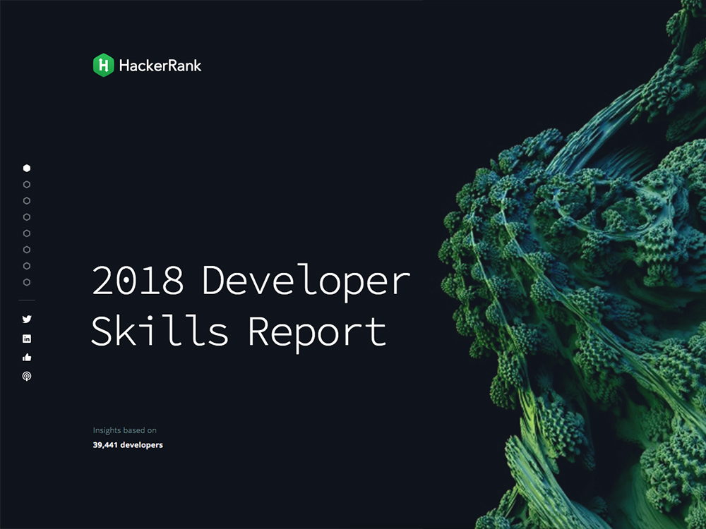 Research @ HackerRank · Cssfox Nominee January 28, 2018