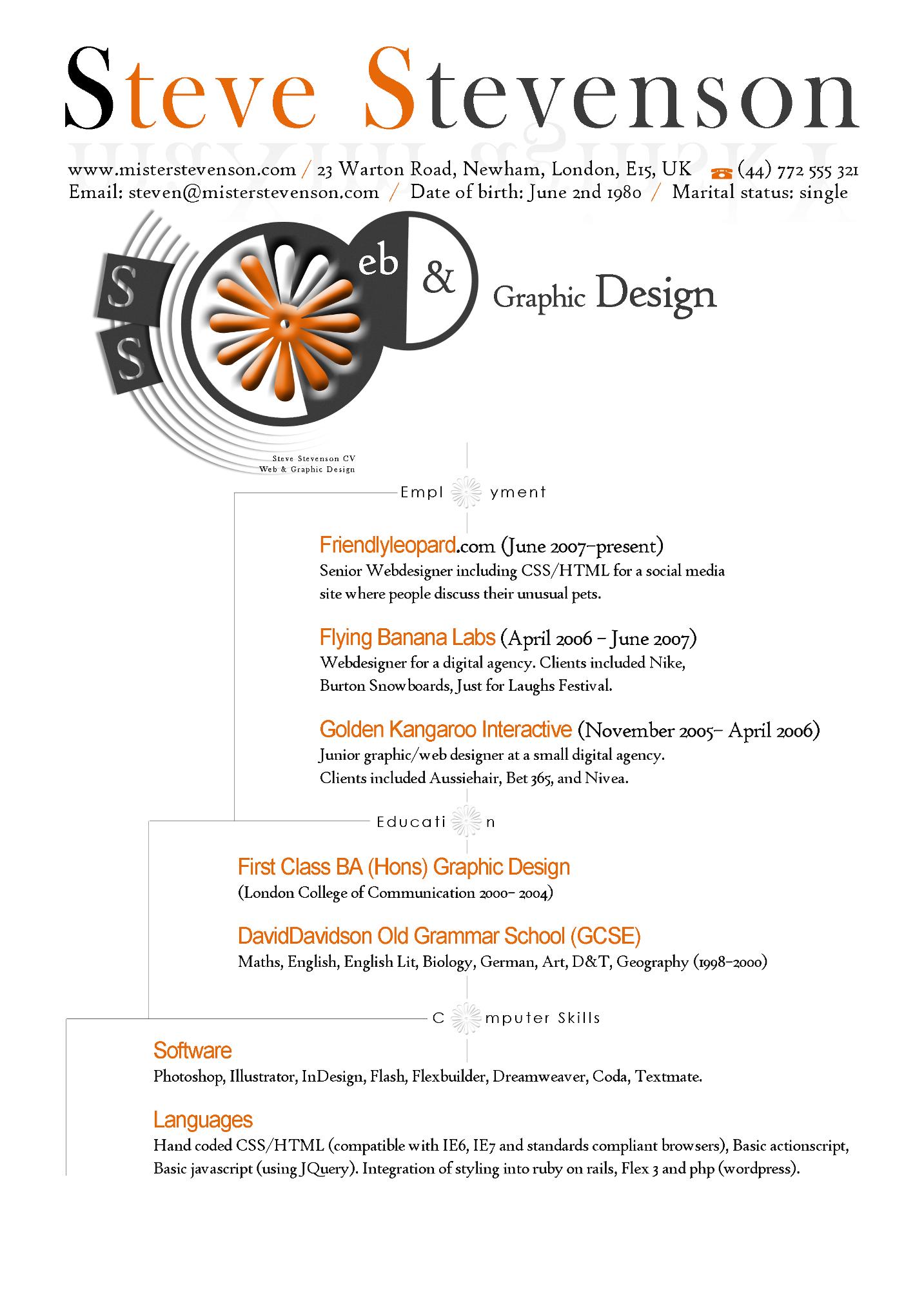 Designing My Curriculum Vitae ⋆ Maxim Aginsky\'s log